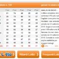 A Bitonto la vincita del Lotto più alta dell'ultima estrazione: incassati quasi 25mila euro