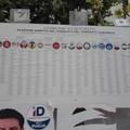 Il Ministero ufficializza la suddivisione dei seggi del consiglio comunale