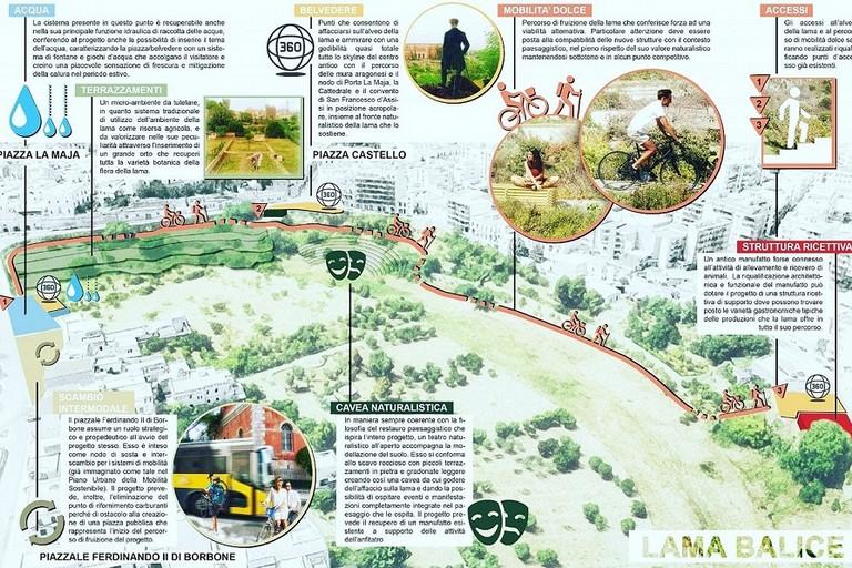 Il progetto delle infrastrutture verdi